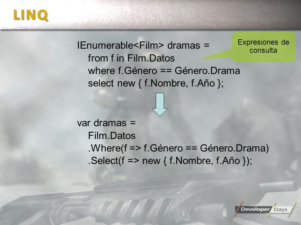 IEnumerable dramas = from f in Film.Datos where f.Género == Género.Drama select new { f.Nombre, f.Año }; var dramas = Film.Datos.Where(f => f.Género == Género.Drama).Select(f => new { f.Nombre, f.Año }); Expresiones de consulta