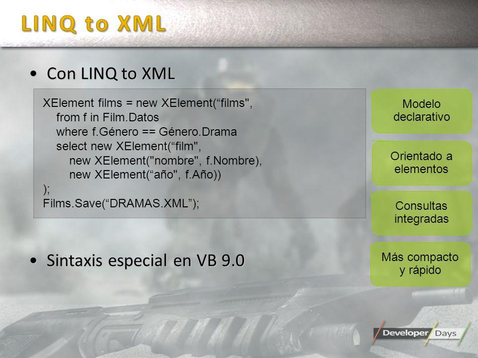 Con LINQ to XMLCon LINQ to XML Sintaxis especial en VB 9.0Sintaxis especial en VB 9.0 XElement films = new XElement(films , from f in Film.Datos where f.Género == Género.Drama select new XElement(film , new XElement( nombre , f.Nombre), new XElement(año , f.Año)) ); Films.Save(DRAMAS.XML); Modelo declarativo Orientado a elementos Consultas integradas Más compacto y rápido