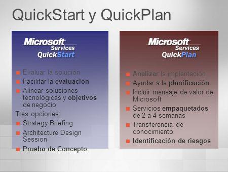 QuickStart y QuickPlan Evaluar la solución Facilitar la evaluación Alinear soluciones tecnológicas y objetivos de negocio Tres opciones: Strategy Brie