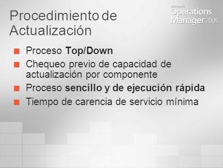 Procedimiento de Actualización Proceso Top/Down Chequeo previo de capacidad de actualización por componente Proceso sencillo y de ejecución rápida Tiempo de carencia de servicio mínima