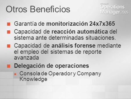 Otros Beneficios Garantía de monitorización 24x7x365 Capacidad de reacción automática del sistema ante determinadas situaciones. Capacidad de análisis