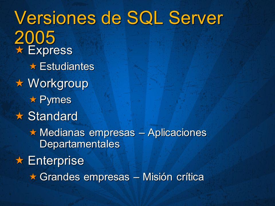 Que ocurre cuando… Los índices necesitan ser reconstruidos Los índices necesitan ser reconstruidos En SQL Server 2000 En SQL Server 2000 La reconstrucción de índices requiere bloqueo exclusivo a nivel de tabla, resultando en una reconstrucción fuera de línea La reconstrucción de índices requiere bloqueo exclusivo a nivel de tabla, resultando en una reconstrucción fuera de línea Los usuarios no pueden acceder a la tabla Los usuarios no pueden acceder a la tabla En SQL Server 2005 En SQL Server 2005 Las reconstrucciones de los índices puedes ser ejecutadas en línea si se cumplen unos pocos requerimientos.