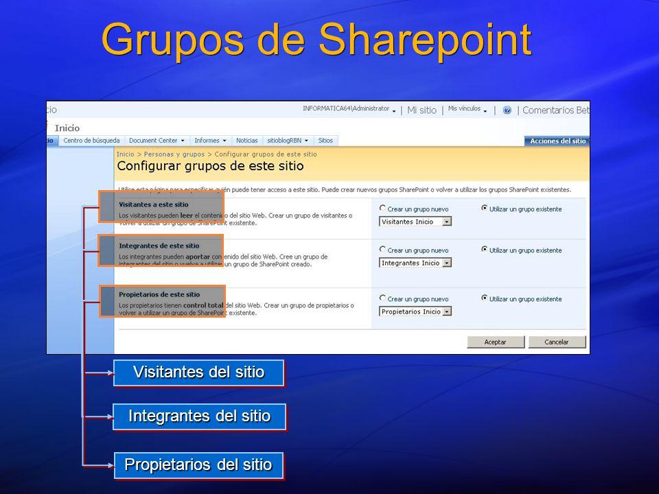 Grupos de Sharepoint Visitantes del sitio Integrantes del sitio Propietarios del sitio