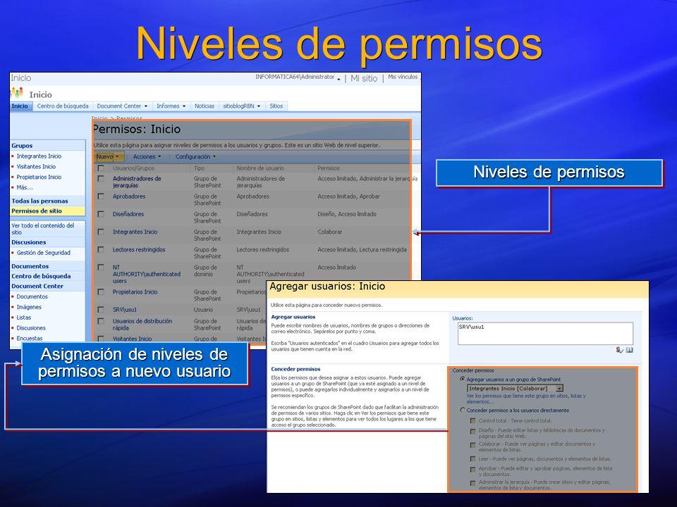 Niveles de permisos Asignación de niveles de permisos a nuevo usuario