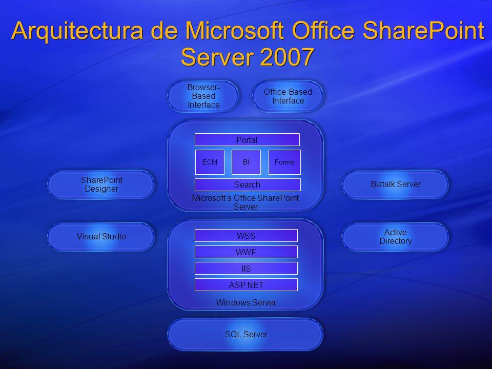 Topología y roles de servidor Servidor único versus granja de Servidores (Server Farm) Mejor control de servicios Administración de roles de servidor Configuración de topología del servidor