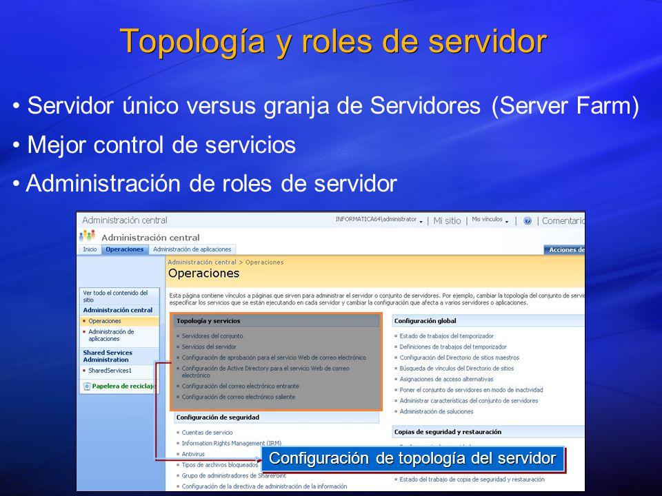 Topología y roles de servidor Servidores de conjunto Configuración de servicios