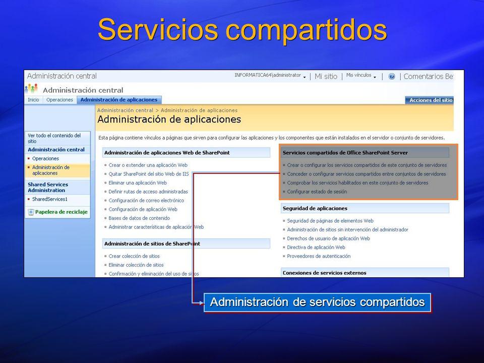 Servicios compartidos Servicios compartidos configurados