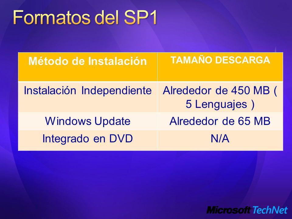 Método de Instalación TAMAÑO DESCARGA Instalación IndependienteAlrededor de 450 MB ( 5 Lenguajes ) Windows UpdateAlrededor de 65 MB Integrado en DVDN/A