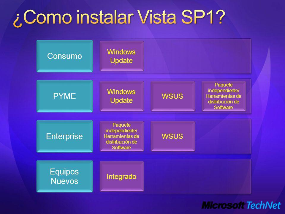 PYME Windows Update WSUS Paquete independiente/ Herramientas de distribución de Software Enterprise Paquete independiente/ Herramientas de distribución de Software WSUS Equipos Nuevos Integrado Consumo Windows Update