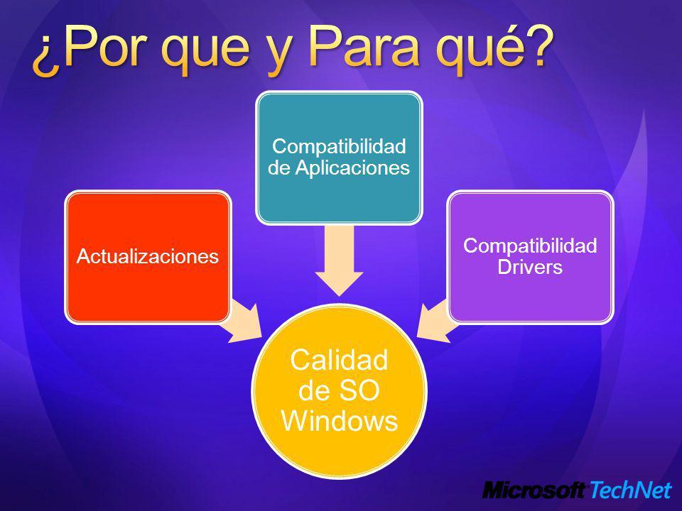 Calidad de SO Windows Actualizaciones Compatibilidad de Aplicaciones Compatibilidad Drivers