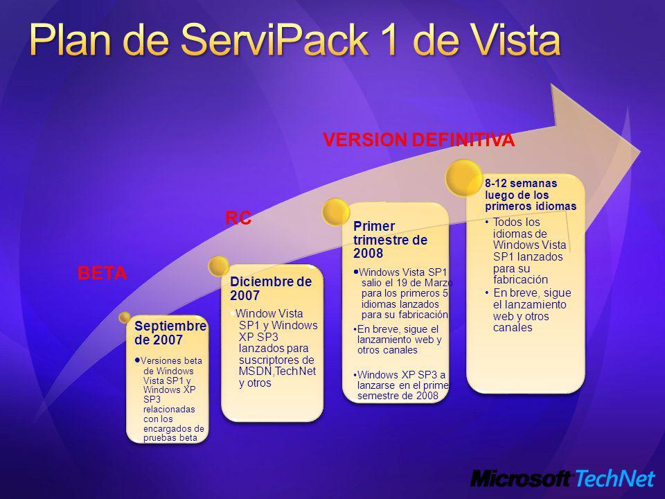 Septiembre de 2007 Versiones beta de Windows Vista SP1 y Windows XP SP3 relacionadas con los encargados de pruebas beta Diciembre de 2007 Window Vista SP1 y Windows XP SP3 lanzados para suscriptores de MSDN,TechNet y otros Primer trimestre de 2008 Windows Vista SP1 salio el 19 de Marzo para los primeros 5 idiomas lanzados para su fabricación En breve, sigue el lanzamiento web y otros canales Windows XP SP3 a lanzarse en el primer semestre de 2008 8-12 semanas luego de los primeros idiomas Todos los idiomas de Windows Vista SP1 lanzados para su fabricación En breve, sigue el lanzamiento web y otros canales