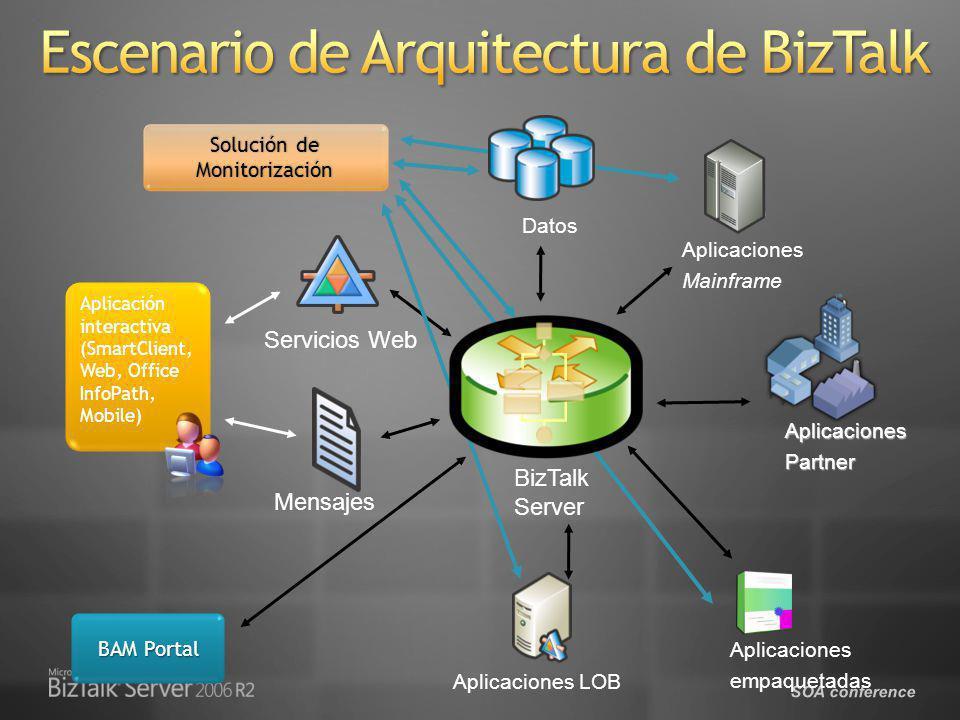 SOA conference Datos Aplicaciones Mainframe Aplicaciones LOB Aplicaciones empaquetadas AplicacionesPartner Mensajes Servicios Web BizTalk Server Aplic