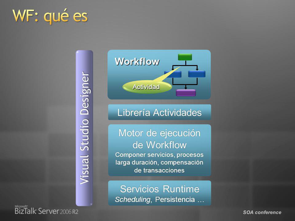 Librería ActividadesLibrería Actividades Motor de ejecución de Workflow Componer servicios, procesos larga duración, compensación de transacciones Servicios RuntimeServicios Runtime Scheduling, Persistencia …Scheduling, Persistencia … Visual Studio Designer Workflow Actividad