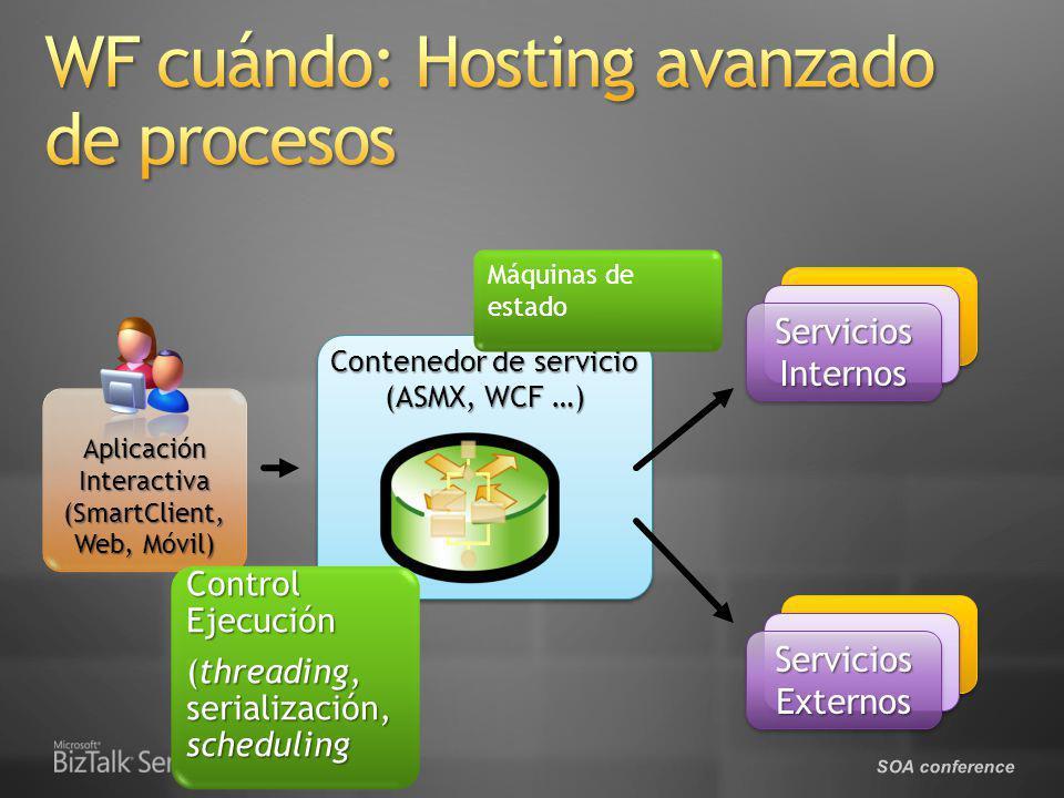 SOA conference Servicios Internos Servicios Externos Contenedor de servicio (ASMX, WCF …) Aplicación Interactiva (SmartClient, Web, Móvil) Control Eje