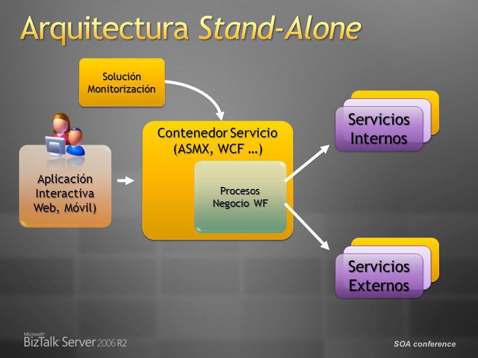 Servicios Internos Servicios Externos Contenedor Servicio (ASMX, WCF …) Aplicación Interactiva Web, Móvil) Procesos Negocio WF Solución Monitorización