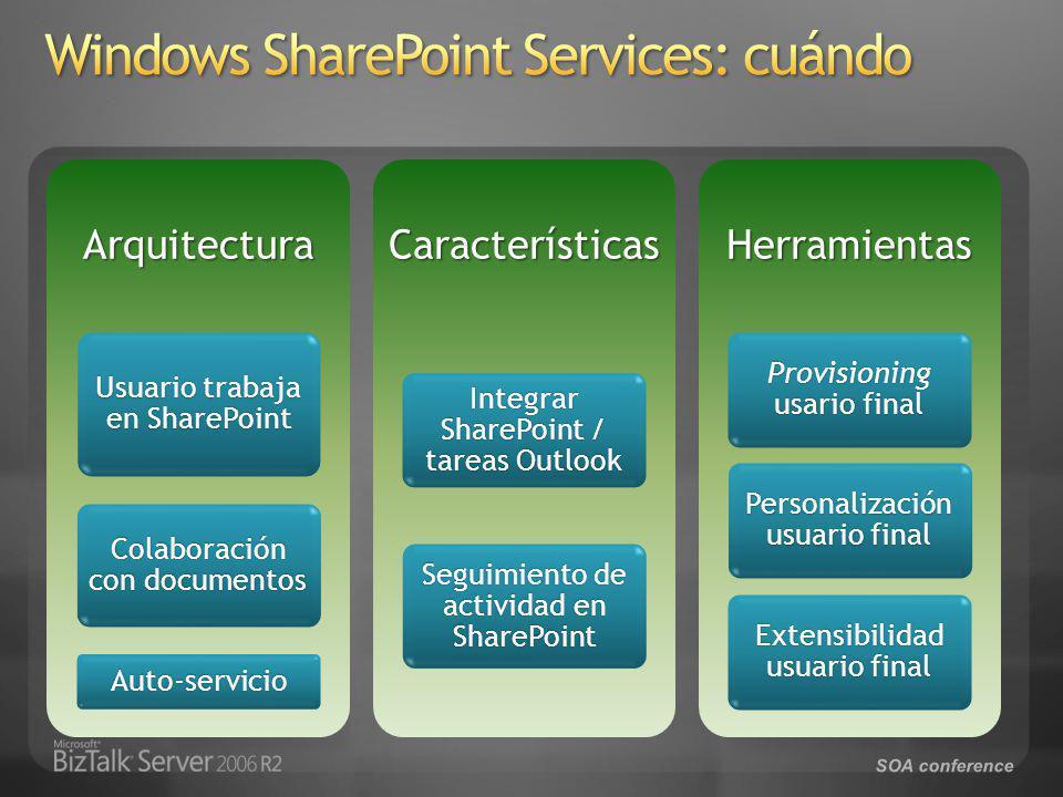 SOA conferenceArquitectura Usuario trabaja en SharePoint Colaboración con documentos Auto-servicioCaracterísticas Integrar SharePoint / tareas Outlook