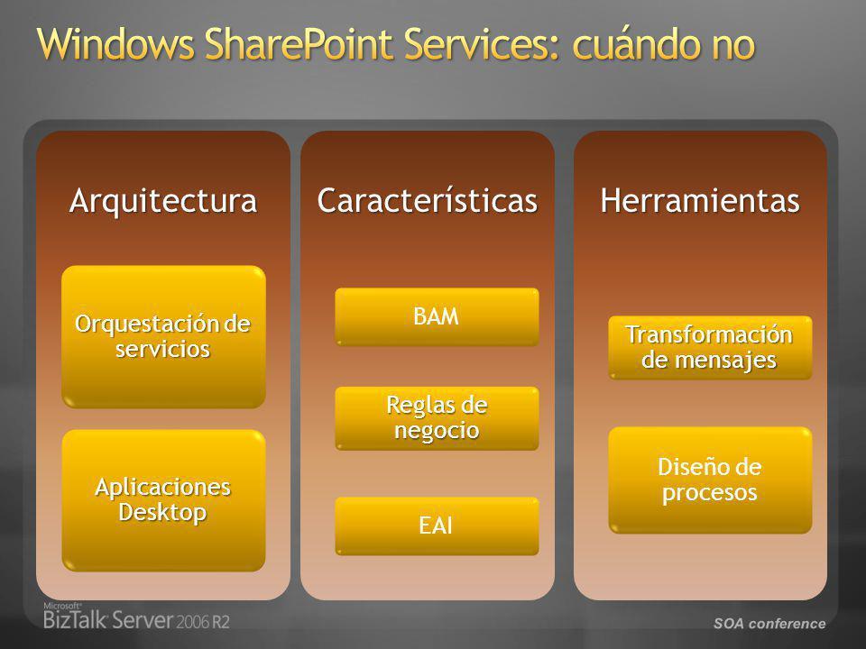 SOA conferenceArquitectura Orquestación de servicios Aplicaciones Desktop Características BAM Reglas de negocio EAIHerramientas Transformación de mensajes Diseño de procesos