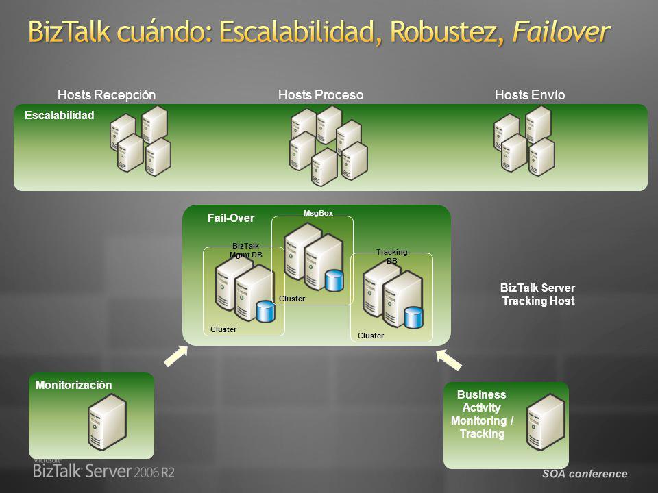 SOA conferenceArquitectura Protocolos diversos de comunicación Soluciones centradas en XML Características Business Activity Monitoring Procesos estándares de la industria Herramientas Transformaciones complejas Reglas de negocio complejas Operaciones mantenimiento