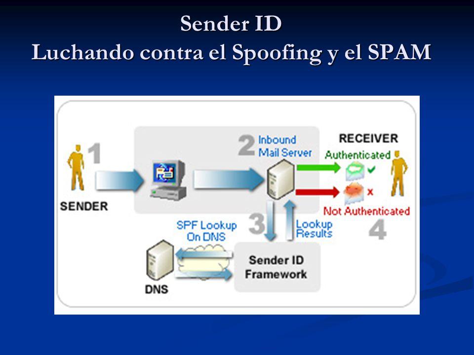 Sender ID Luchando contra el Spoofing y el SPAM