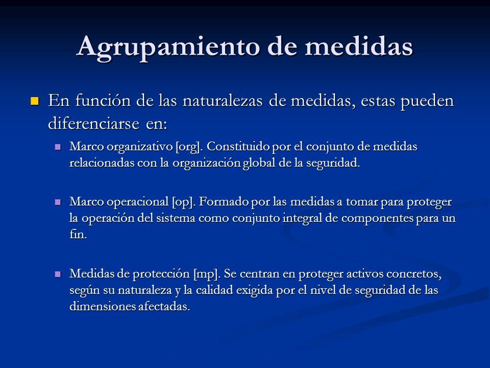 Agrupamiento de medidas En función de las naturalezas de medidas, estas pueden diferenciarse en: En función de las naturalezas de medidas, estas puede