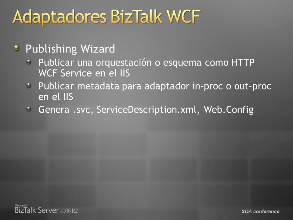 Publishing Wizard Publicar una orquestación o esquema como HTTP WCF Service en el IIS Publicar metadata para adaptador in-proc o out-proc en el IIS Genera.svc, ServiceDescription.xml, Web.Config