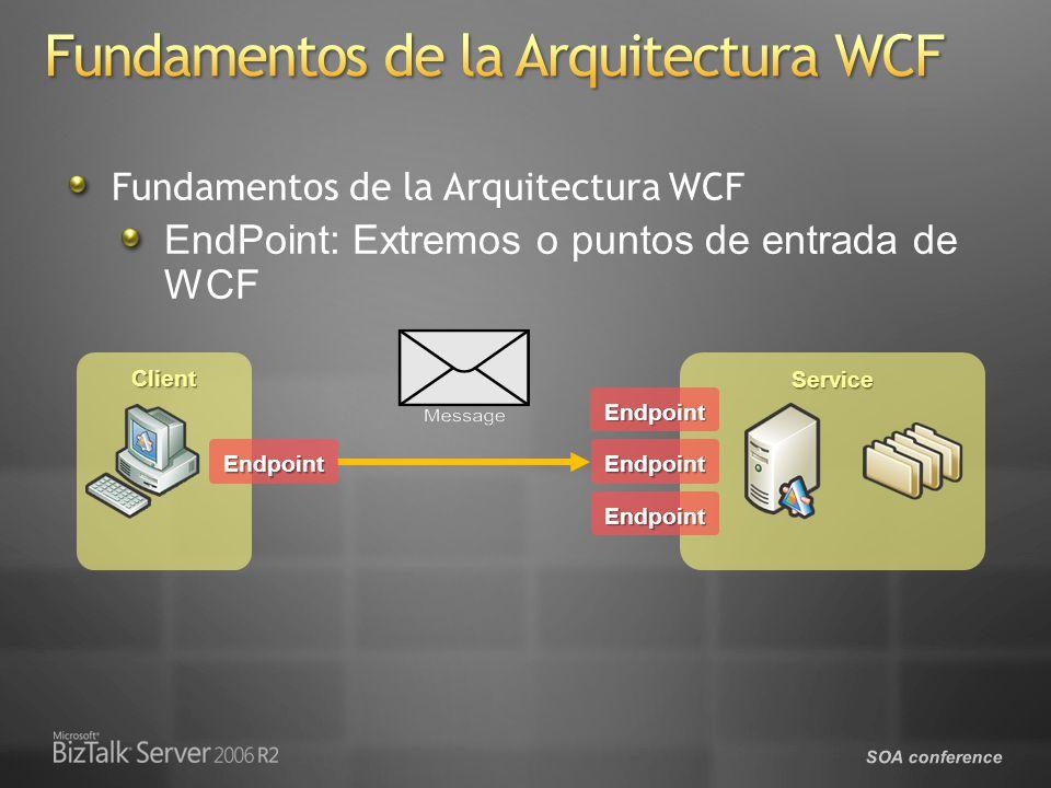 SOA conference Fundamentos de la Arquitectura WCF EndPoint: Extremos o puntos de entrada de WCF ClientService Endpoint Endpoint Endpoint Endpoint