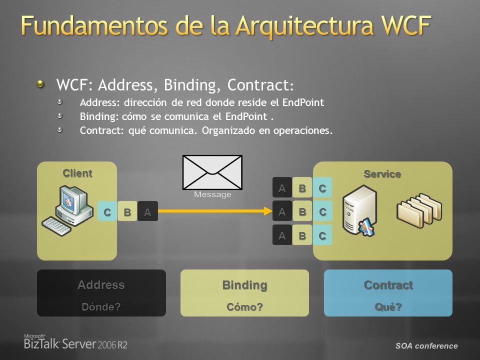 SOA conference BizTalk WCF Publishing Wizard