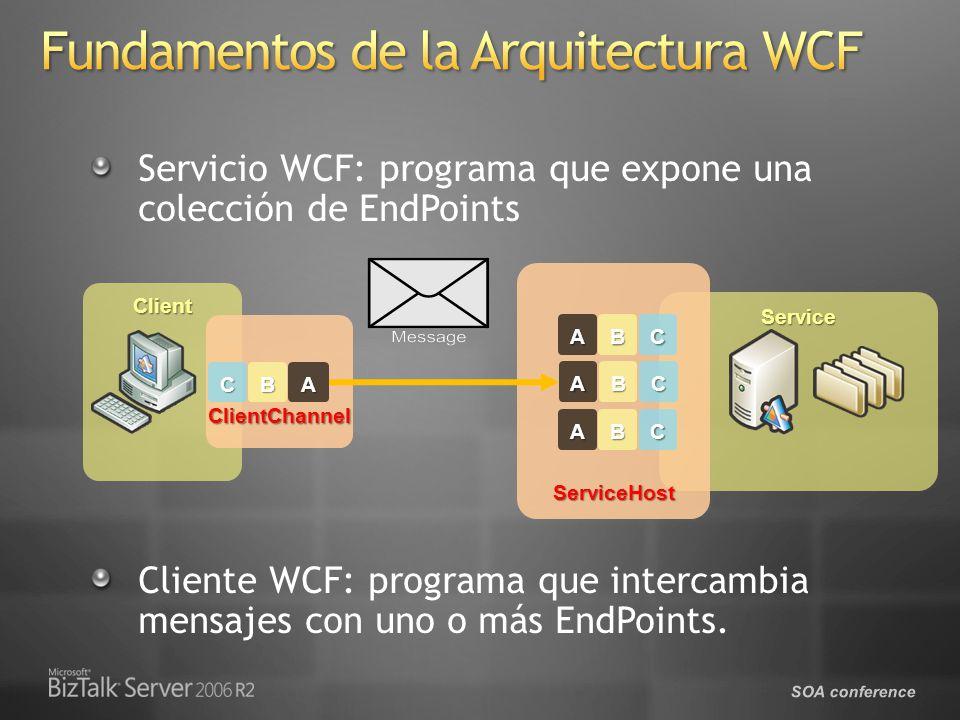 SOA conference BizTalk WCF Service Consuming Wizard Crea los tipos para mensajes y puertos Crea el proxy: Fichero de Bindings, para crear el Send Port Mapeo entre acciones y operaciones, para enlazar operaciones de las orquestaciones con operaciones específicas del servicio.