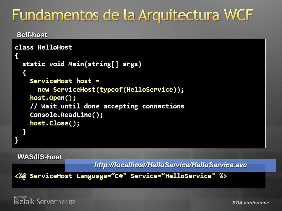 SOA conference Bindings Que especificación WS-* se usa Que protocolo Que encoding de mensaje Bindings pueden ser por código o en.config <configuration> <service type=HelloService <service type=HelloService <endpoint address=http://localhost/HelloService <endpoint address=http://localhost/HelloService binding=basicHttpBinding binding=basicHttpBinding contract= IHello /> contract= IHello /> </configuration>