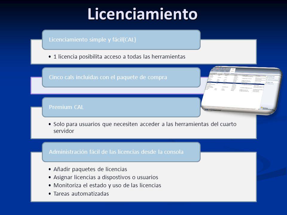 Licenciamiento 1 licencia posibilita acceso a todas las herramientas Licenciamiento simple y fácil(CAL)Cinco cals incluidas con el paquete de compra Solo para usuarios que necesiten acceder a las herramientas del cuarto servidor Premium CAL Añadir paquetes de licencias Asignar licencias a dispostivos o usuarios Monitoriza el estado y uso de las licencias Tareas automatizadas Administración fácil de las licencias desde la consola
