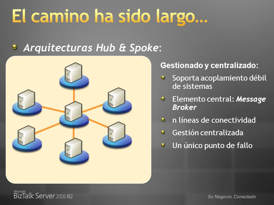 Su Negocio, Conectado Arquitecturas Hub & Spoke: Gestionado y centralizado: Soporta acoplamiento débil de sistemas Elemento central: Message Broker n