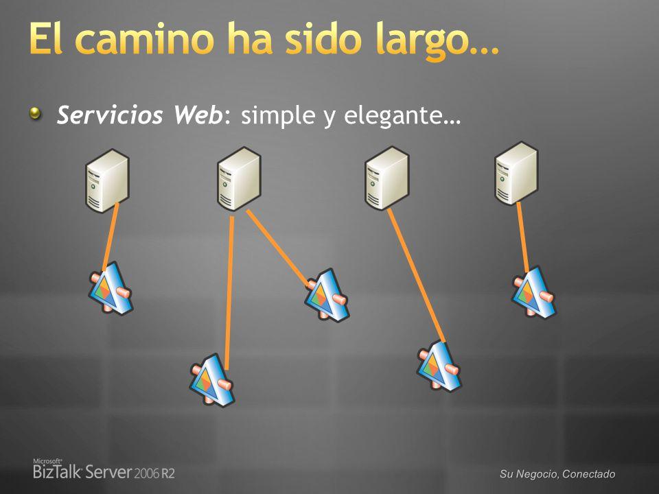 Su Negocio, Conectado Servicios Web: simple y elegante…