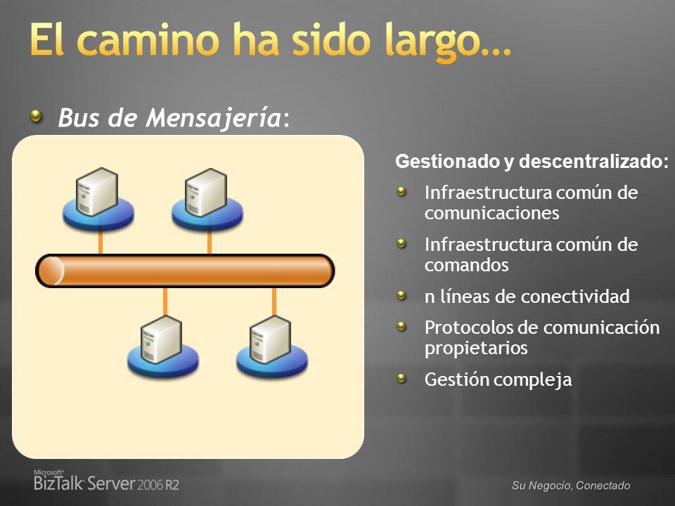 Bus de Mensajería: Gestionado y descentralizado: Infraestructura común de comunicaciones Infraestructura común de comandos n líneas de conectividad Pr