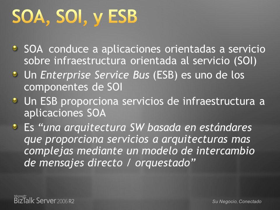 Su Negocio, Conectado SOA conduce a aplicaciones orientadas a servicio sobre infraestructura orientada al servicio (SOI) Un Enterprise Service Bus (ES