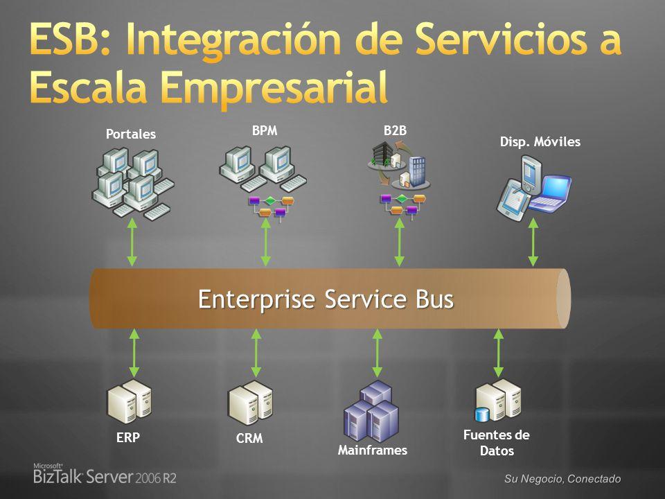 Su Negocio, Conectado Mainframes Fuentes de Datos B2B BPM Portales Disp. Móviles ERP Enterprise Service Bus CRM