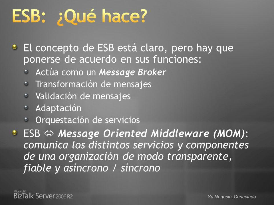 Su Negocio, Conectado El concepto de ESB está claro, pero hay que ponerse de acuerdo en sus funciones: Actúa como un Message Broker Transformación de