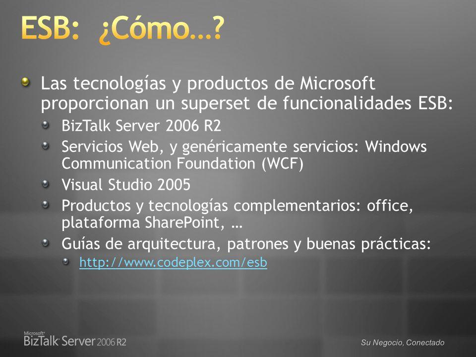 Su Negocio, Conectado Las tecnologías y productos de Microsoft proporcionan un superset de funcionalidades ESB: BizTalk Server 2006 R2 Servicios Web,