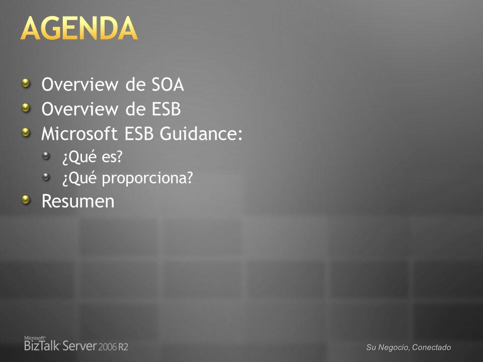 Su Negocio, Conectado Overview de SOA Overview de ESB Microsoft ESB Guidance: ¿Qué es? ¿Qué proporciona? Resumen