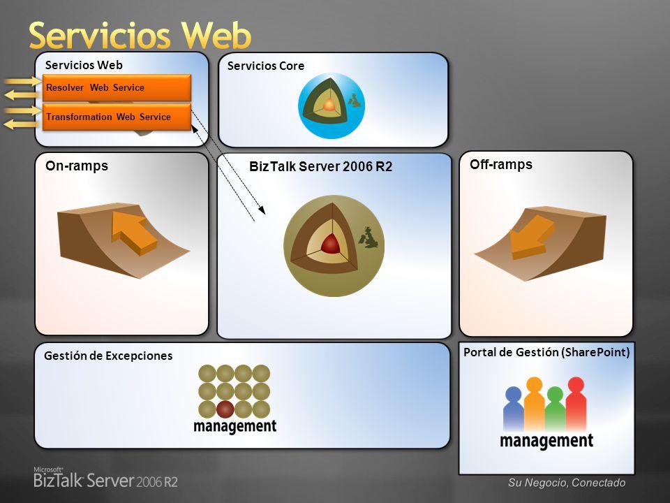 Su Negocio, Conectado Servicios Web Servicios Core On-ramps Off-ramps Portal de Gestión (SharePoint) Gestión de Excepciones BizTalk Server 2006 R2 Res