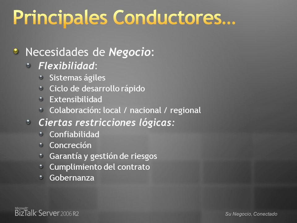 Su Negocio, Conectado Necesidades de Negocio: Flexibilidad: Sistemas ágiles Ciclo de desarrollo rápido Extensibilidad Colaboración: local / nacional /
