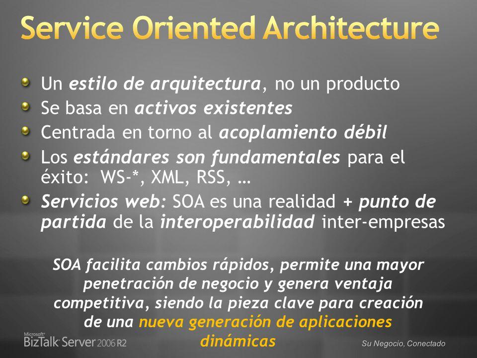 Su Negocio, Conectado Un estilo de arquitectura, no un producto Se basa en activos existentes Centrada en torno al acoplamiento débil Los estándares s