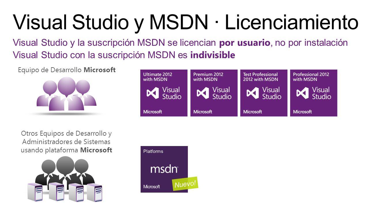 Visual Studio y la suscripción MSDN se licencian por usuario, no por instalación Visual Studio con la suscripción MSDN es indivisible Equipo de Desarrollo Microsoft Otros Equipos de Desarrollo y Administradores de Sistemas usando plataforma Microsoft