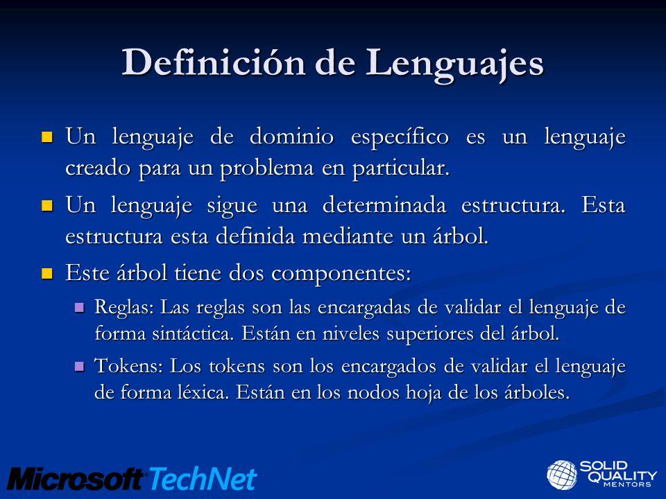 Definición de Lenguajes Un lenguaje de dominio específico es un lenguaje creado para un problema en particular.