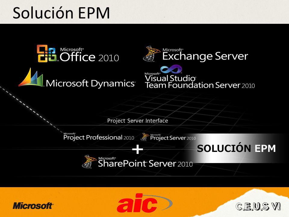 Demo Gestión de Proyectos con SharePoint 2010
