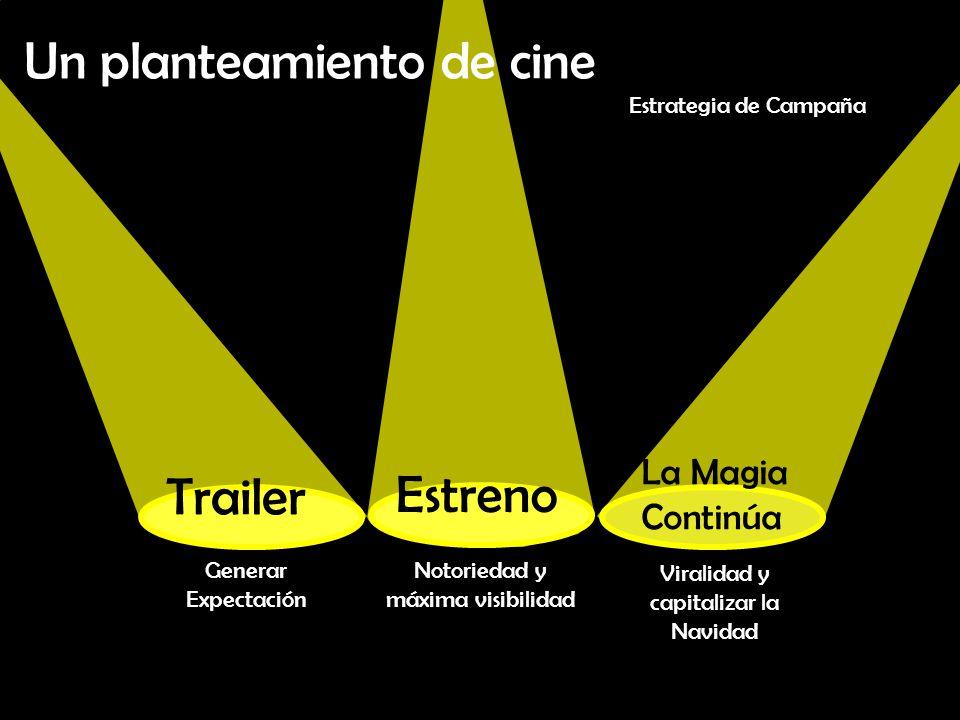 Trailer Estreno La Magia Continúa Un planteamiento de cine Estrategia de Campaña Generar Expectación Notoriedad y máxima visibilidad Viralidad y capitalizar la Navidad