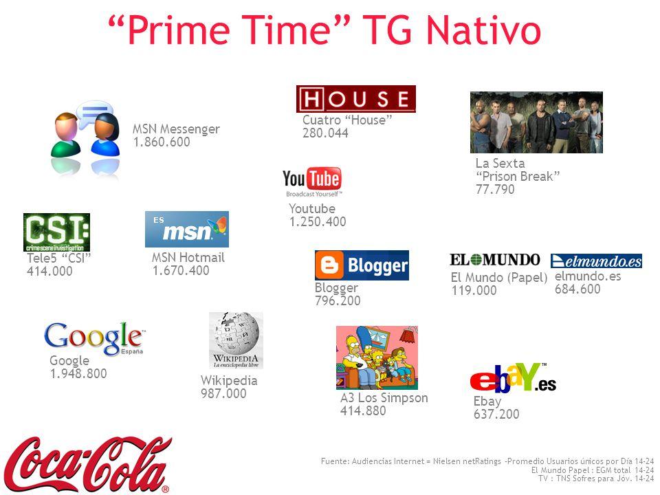 Prime Time TG Nativo Fuente: Audiencias Internet = Nielsen netRatings –Promedio Usuarios únicos por Día 14-24 El Mundo Papel : EGM total 14-24 TV : TNS Sofres para Jóv.