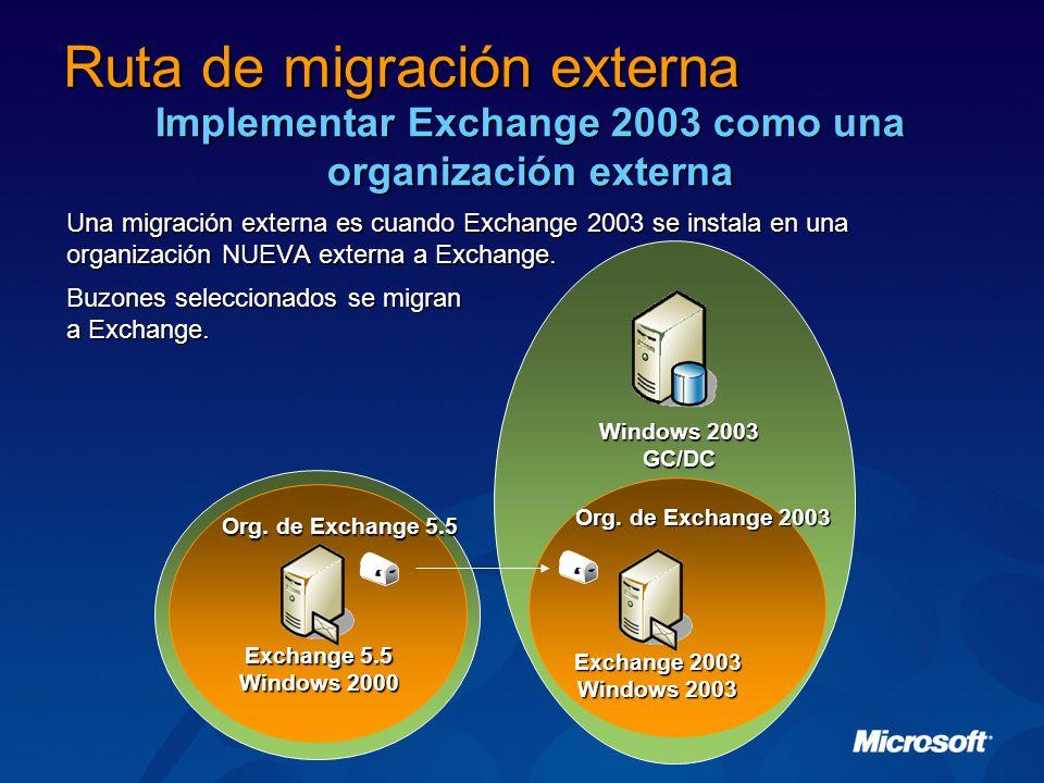 Windows 2003 GC/DC Exchange 2003 Windows 2003 Org.
