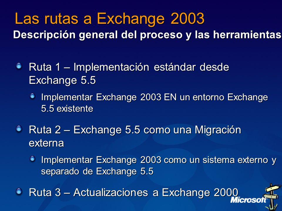 Las rutas a Exchange 2003 Ruta 1 – Implementación estándar desde Exchange 5.5 Implementar Exchange 2003 EN un entorno Exchange 5.5 existente Ruta 2 – Exchange 5.5 como una Migración externa Implementar Exchange 2003 como un sistema externo y separado de Exchange 5.5 Ruta 3 – Actualizaciones a Exchange 2000 Descripción general del proceso y las herramientas