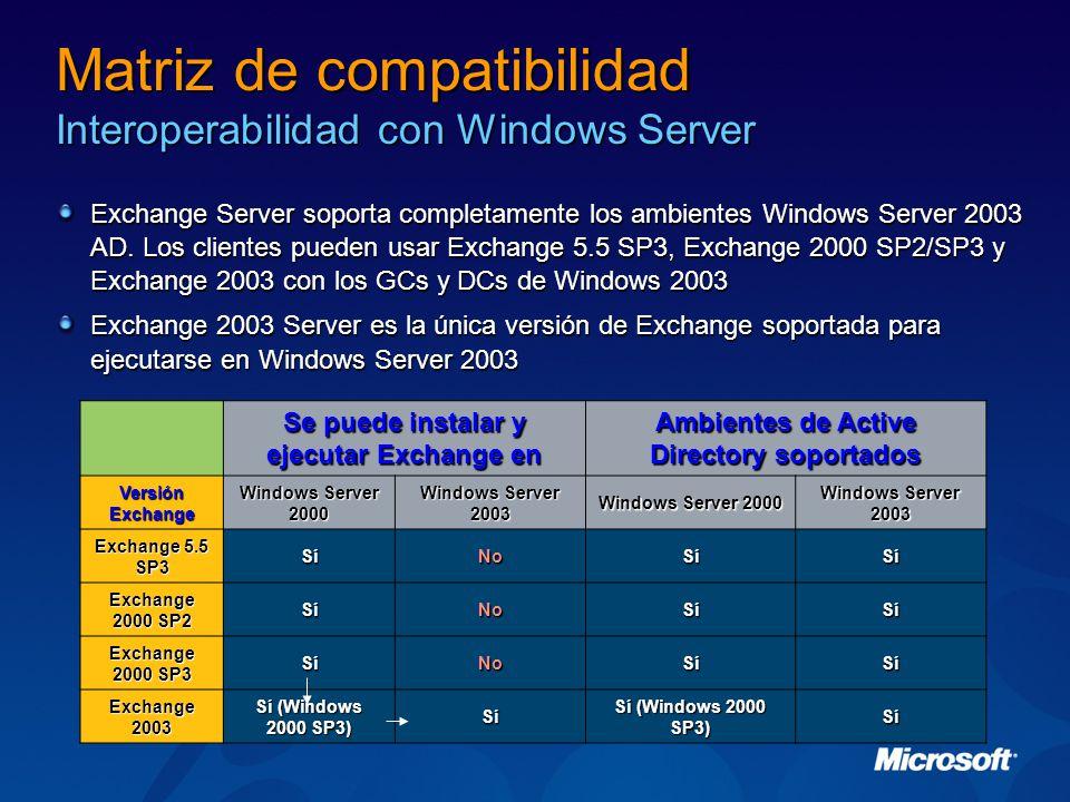 Matriz de compatibilidad Interoperabilidad con Windows Server Exchange Server soporta completamente los ambientes Windows Server 2003 AD.