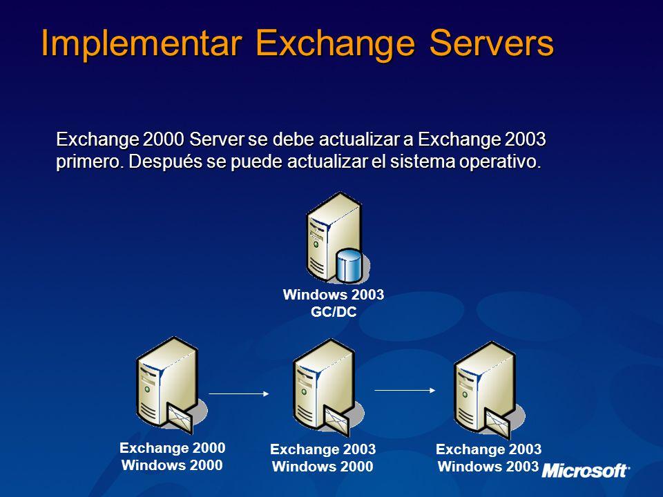 Implementar Exchange Servers Exchange 2000 Server se debe actualizar a Exchange 2003 primero.